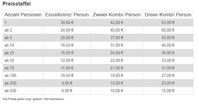 Übersicht der Preise